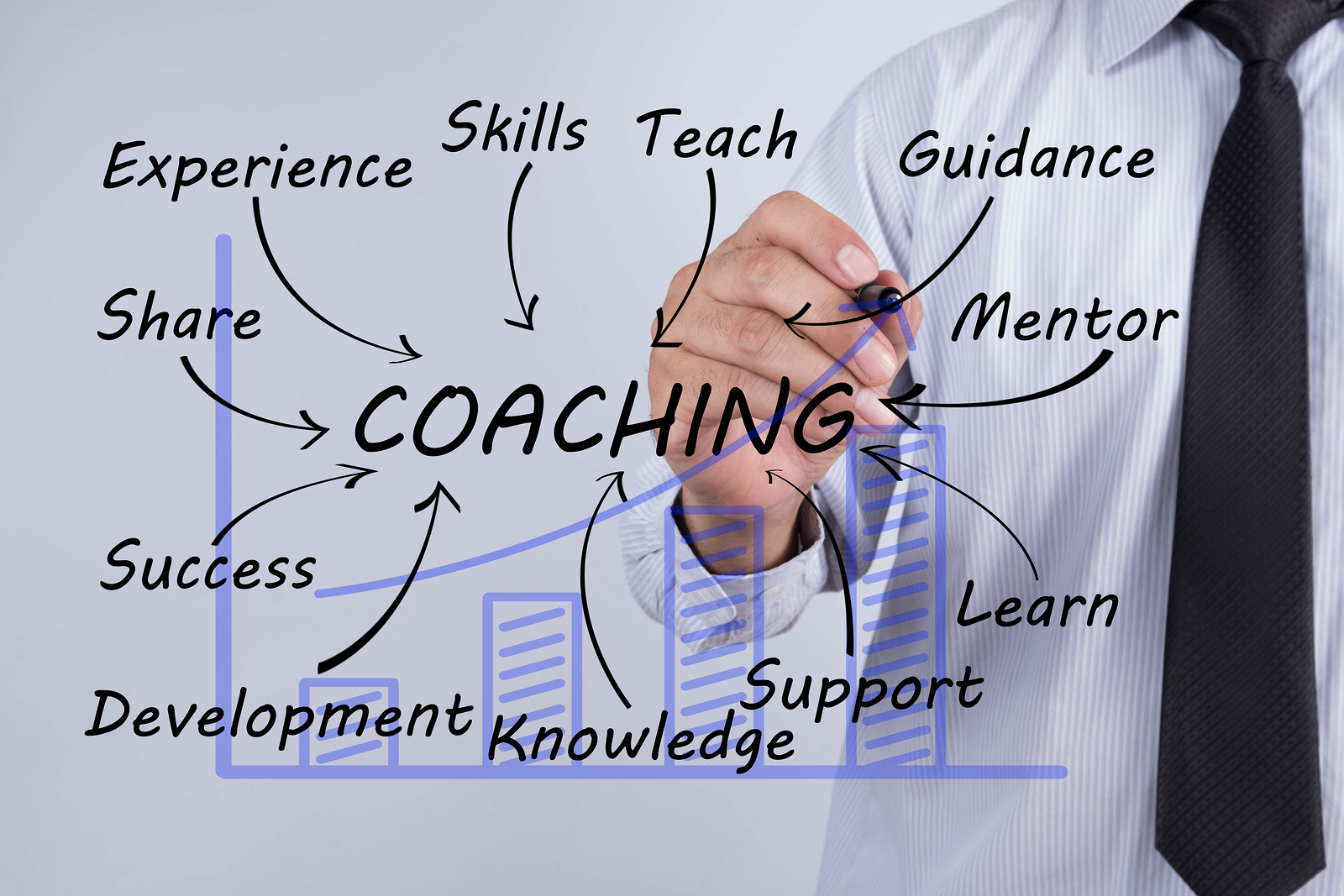 Why Business Coaching is a Smart Business Investment